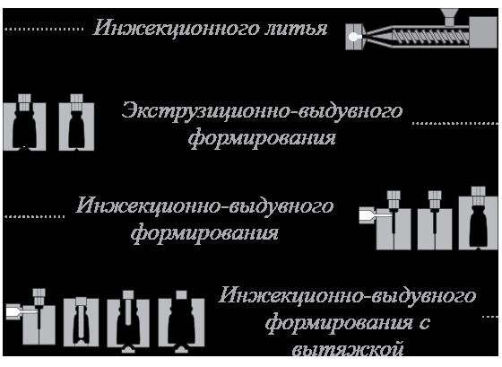 fabricacion-ruso