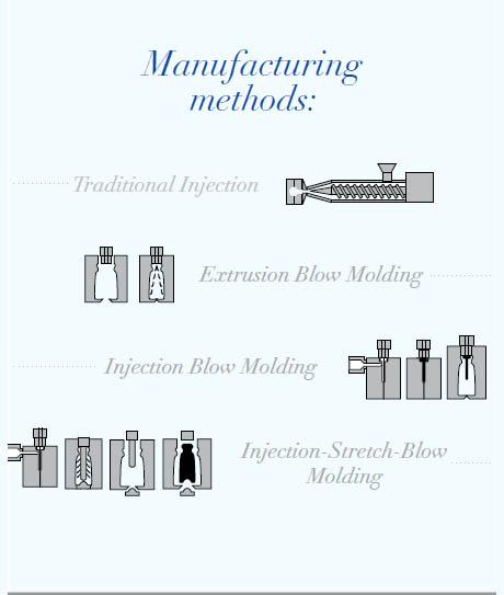 grafica-metodos-fabricacion